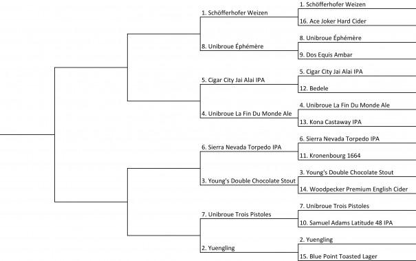 2013-Beer-Tournament-Round-2-Donald