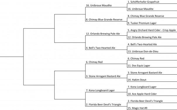 2013-Beer-Tournament-Round-2-Goofy