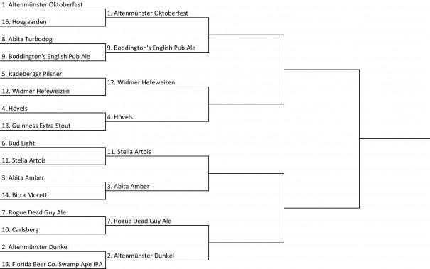 2013 Beer Tournament Round 2 Mickey