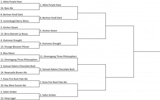 2013-Beer-Tournament-Round-2-Minnie