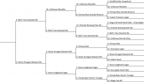 2013-Beer-Tournament-Round-4-Goofy
