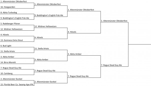 2013-Beer-Tournament-Round-4-Mickey