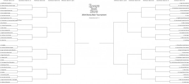 2014 Beer Tournament Bracket