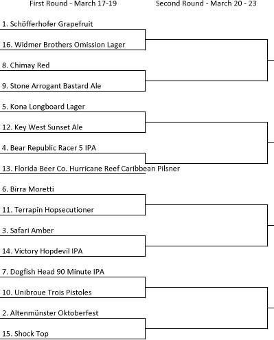 2014 Beer Tournament Round 1 Mickey Region