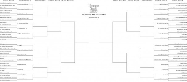 2014 Beer Tournament Round 2