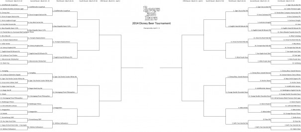 2014 Beer Tournament Round 3