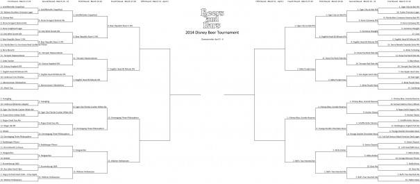 2014 Beer Tournament Round 4