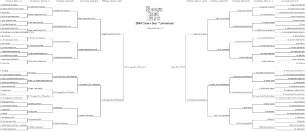 2014-Beer-Tournament-Round-6