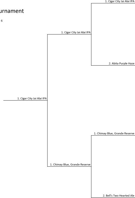2014-Beer-Tournament-Round-6-Right