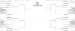 2015-Beer-Tournament-Round-2