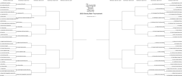 2015-Beer-Tournament-Round-2