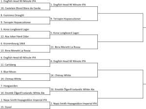 2015-Beer-Tournament-Round-2-Donald
