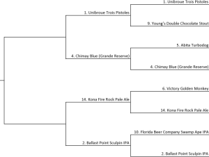 2015-Beer-Tournament-Round-3-Goofy