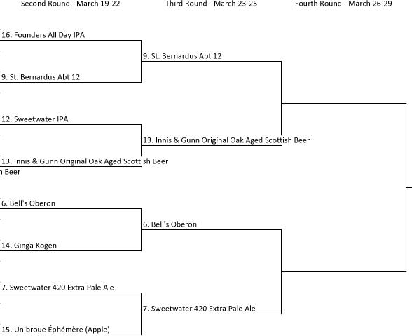 2015-Beer-Tournament-Round-3-Mickey