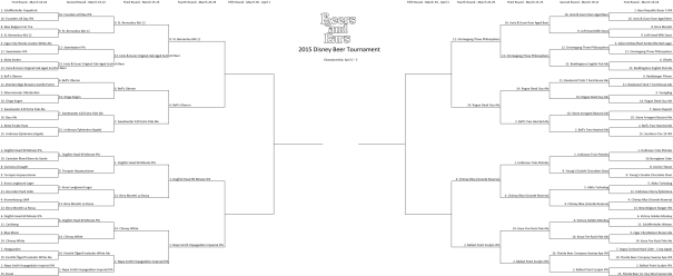 2015-Beer-Tournament-Round-4