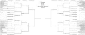 2015-Beer-Tournament-Round-5