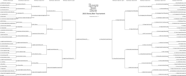 2015-Beer-Tournament-Round-6
